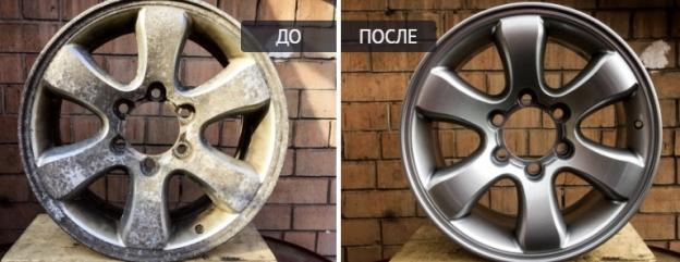 Оборудование и материалы для покраски колесных дисков